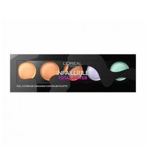 L'oréal Paris Infallible Total Cover Concealer Palette Peitevoide