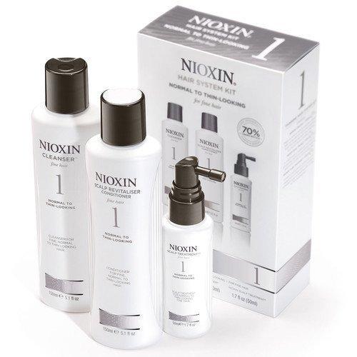 NIOXIN Loyal Kit System 1