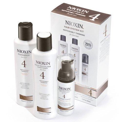 NIOXIN Loyal Kit System 4