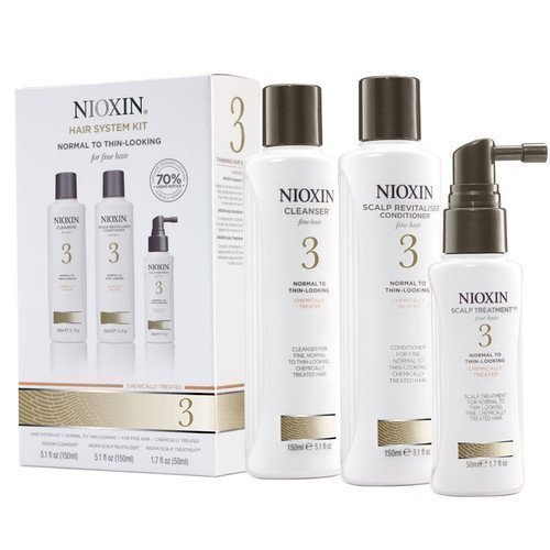 NIOXIN Trial Kit System 3